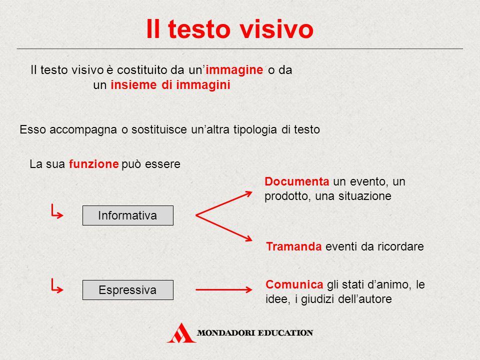Il testo visivo Il testo visivo è costituito da un'immagine o da un insieme di immagini Esso accompagna o sostituisce un'altra tipologia di testo La s