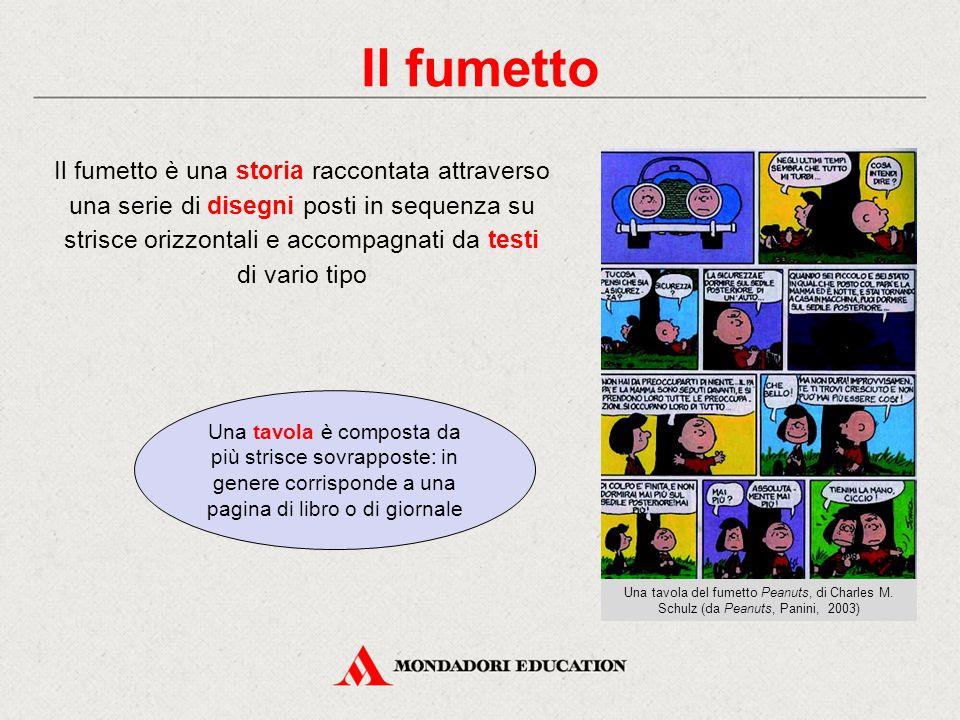 Il fumetto Il fumetto è una storia raccontata attraverso una serie di disegni posti in sequenza su strisce orizzontali e accompagnati da testi di vari