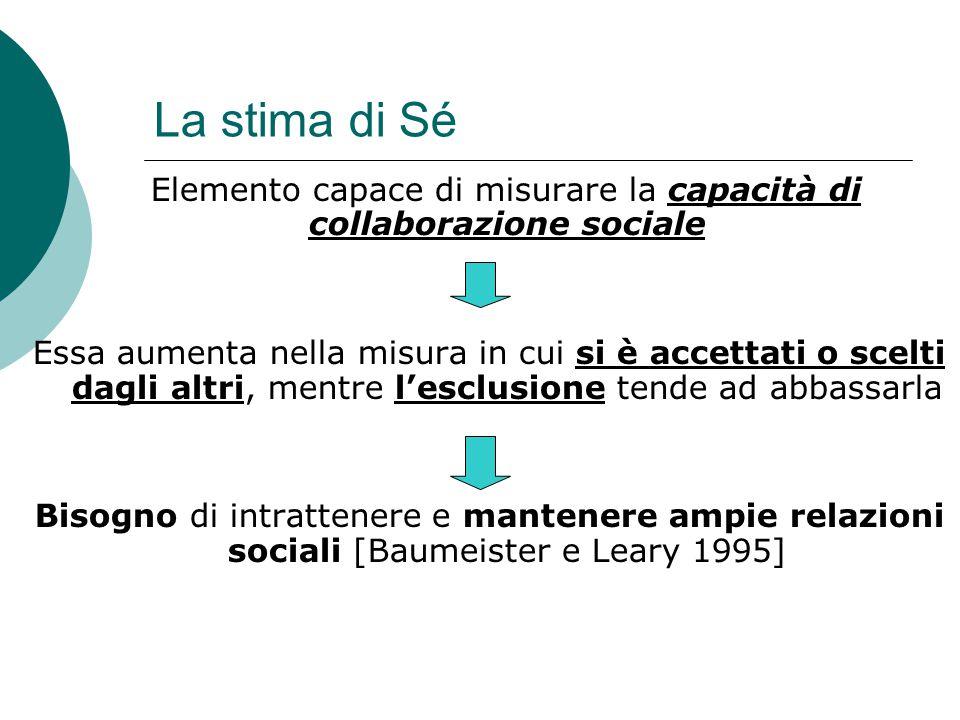 La stima di Sé Elemento capace di misurare la capacità di collaborazione sociale Essa aumenta nella misura in cui si è accettati o scelti dagli altri,