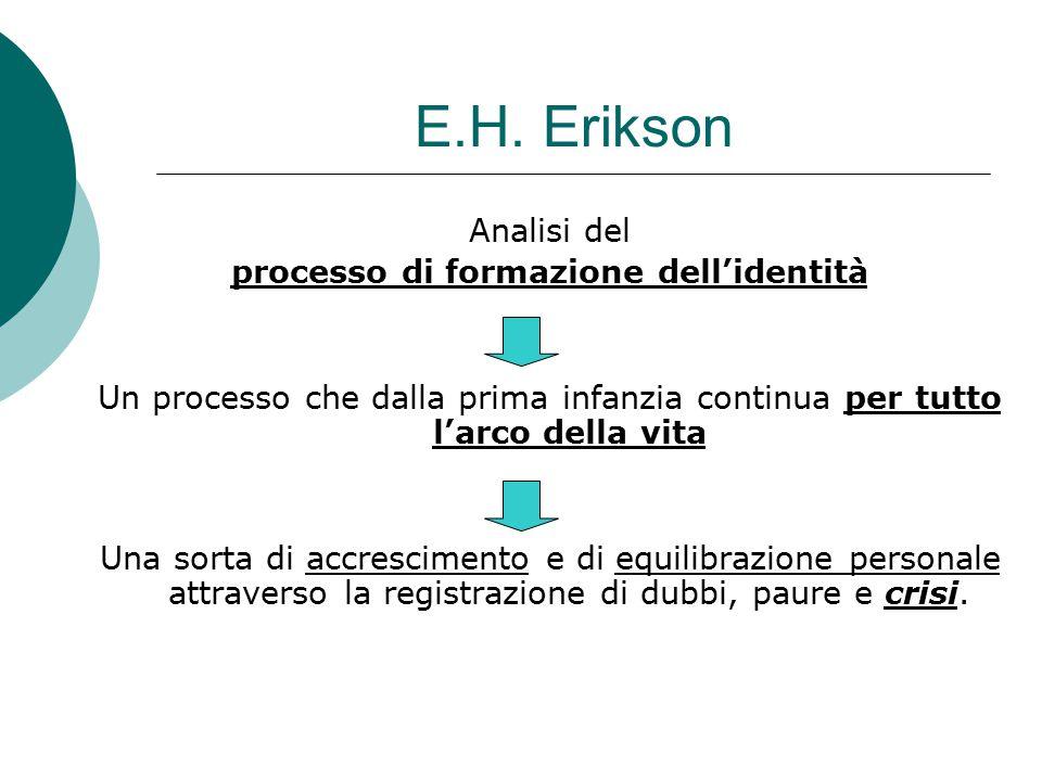 E.H. Erikson Analisi del processo di formazione dell'identità Un processo che dalla prima infanzia continua per tutto l'arco della vita Una sorta di a