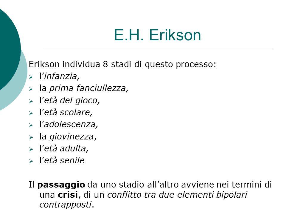 E.H. Erikson Erikson individua 8 stadi di questo processo:  l'infanzia,  la prima fanciullezza,  l'età del gioco,  l'età scolare,  l'adolescenza,
