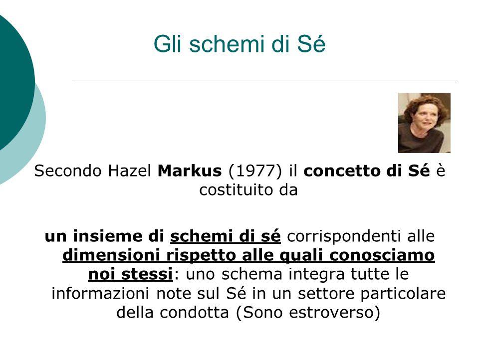 Gli schemi di Sé Secondo Hazel Markus (1977) il concetto di Sé è costituito da un insieme di schemi di sé corrispondenti alle dimensioni rispetto alle quali conosciamo noi stessi: uno schema integra tutte le informazioni note sul Sé in un settore particolare della condotta (Sono estroverso)