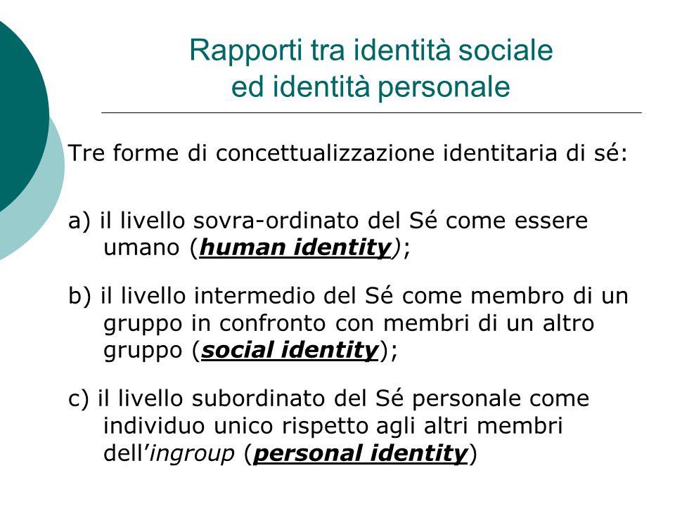 Rapporti tra identità sociale ed identità personale Tre forme di concettualizzazione identitaria di sé: a) il livello sovra-ordinato del Sé come esser