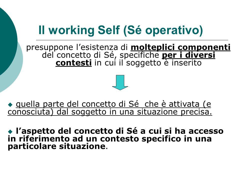 Il working Self (Sé operativo) presuppone l'esistenza di molteplici componenti del concetto di Sé, specifiche per i diversi contesti in cui il soggetto è inserito  quella parte del concetto di Sé che è attivata (e conosciuta) dal soggetto in una situazione precisa.