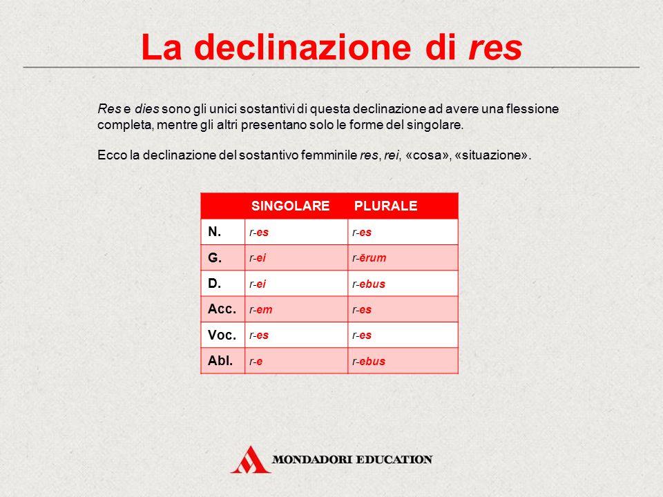 La declinazione di res SINGOLAREPLURALE N.r-es G.