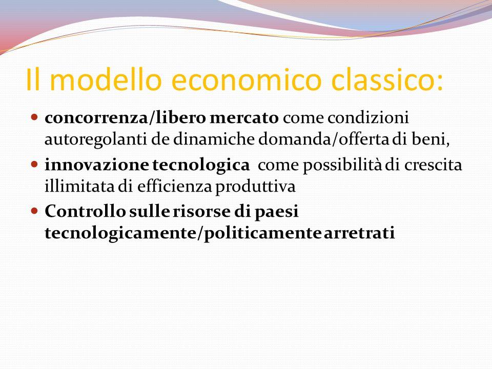 Il modello economico classico: concorrenza/libero mercato come condizioni autoregolanti de dinamiche domanda/offerta di beni, innovazione tecnologica come possibilità di crescita illimitata di efficienza produttiva Controllo sulle risorse di paesi tecnologicamente/politicamente arretrati
