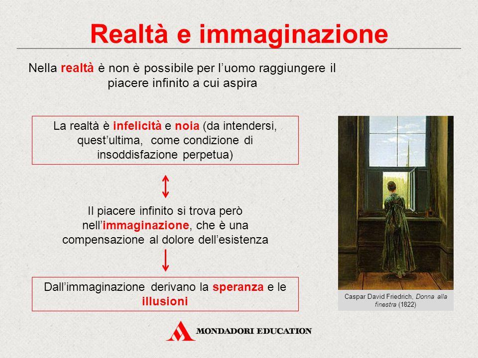 Realtà e immaginazione Nella realtà è non è possibile per l'uomo raggiungere il piacere infinito a cui aspira La realtà è infelicità e noia (da intend