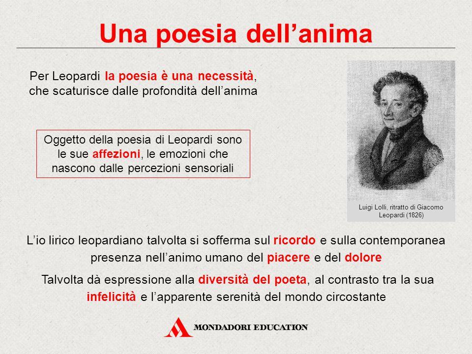 Per Leopardi la poesia è una necessità, che scaturisce dalle profondità dell'anima Oggetto della poesia di Leopardi sono le sue affezioni, le emozioni
