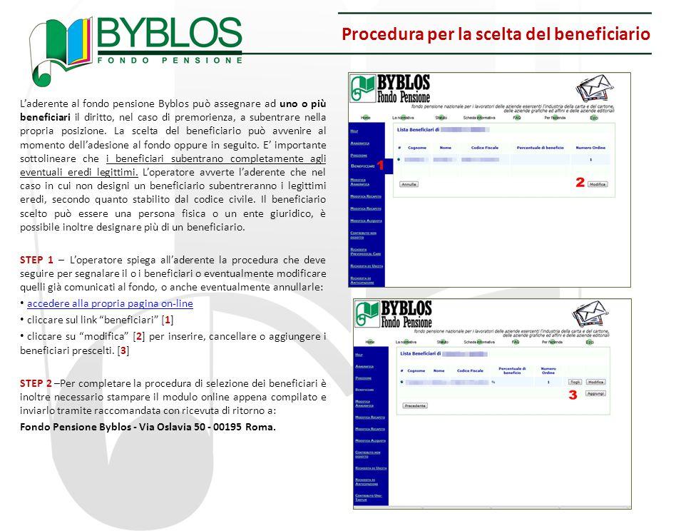 Procedura per la scelta del beneficiario L'aderente al fondo pensione Byblos può assegnare ad uno o più beneficiari il diritto, nel caso di premorienz