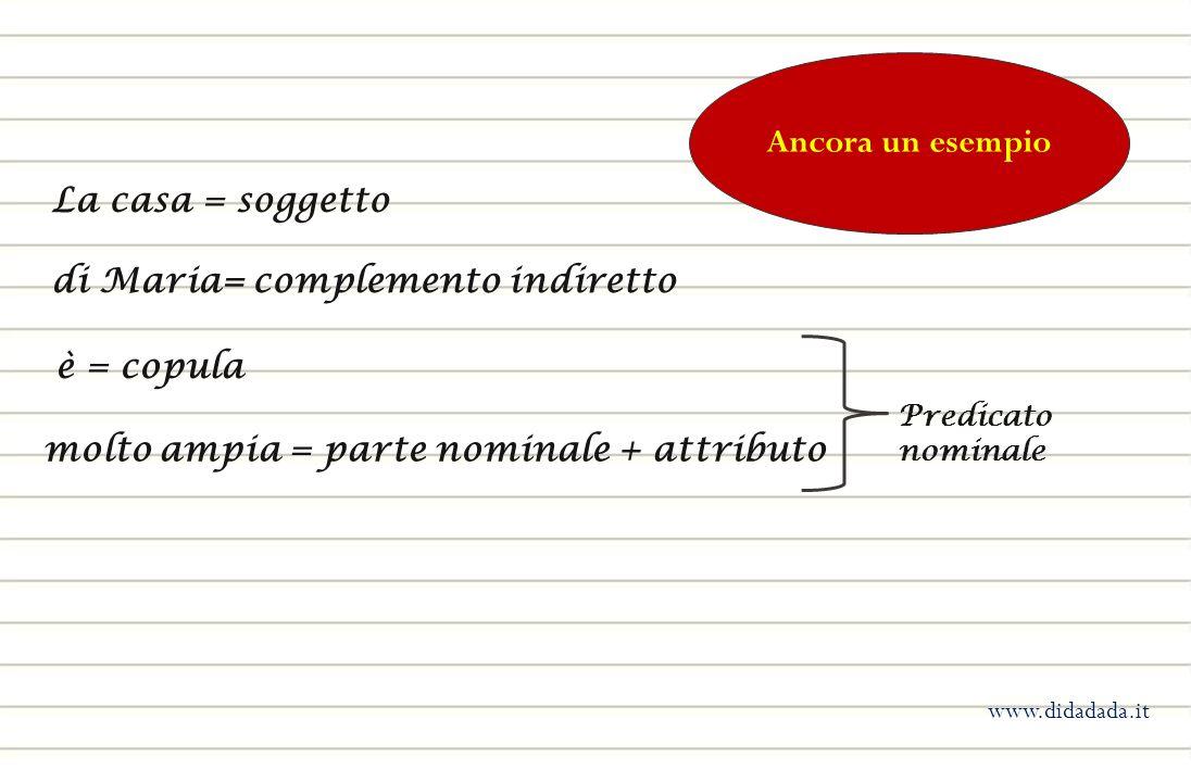 Ancora un esempio La casa = soggetto di Maria= complemento indiretto è = copula molto ampia = parte nominale + attributo Predicato nominale www.didada