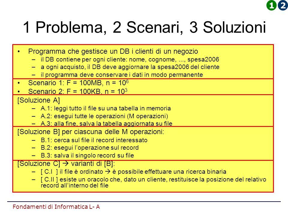 Fondamenti di Informatica L- A 1 Problema, 2 Scenari, 3 Soluzioni Programma che gestisce un DB i clienti di un negozio –il DB contiene per ogni cliente: nome, cognome,..., spesa2006 –a ogni acquisto, il DB deve aggiornare la spesa2006 del cliente –il programma deve conservare i dati in modo permanente Scenario 1: F = 100MB, n = 10 6 Scenario 2: F = 100KB, n = 10 3 [Soluzione A] –A.1: leggi tutto il file su una tabella in memoria –A.2: esegui tutte le operazioni (M operazioni) –A.3: alla fine, salva la tabella aggiornata su file [Soluzione B] per ciascuna delle M operazioni: –B.1: cerca sul file il record interessato –B.2: esegui l'operazione sul record –B.3: salva il singolo record su file [Soluzione C]  varianti di [B]: –[ C.I ] il file è ordinato  è possibile effettuare una ricerca binaria –[ C.II ] esiste un oracolo che, dato un cliente, restituisce la posizione del relativo record all'interno del file 12