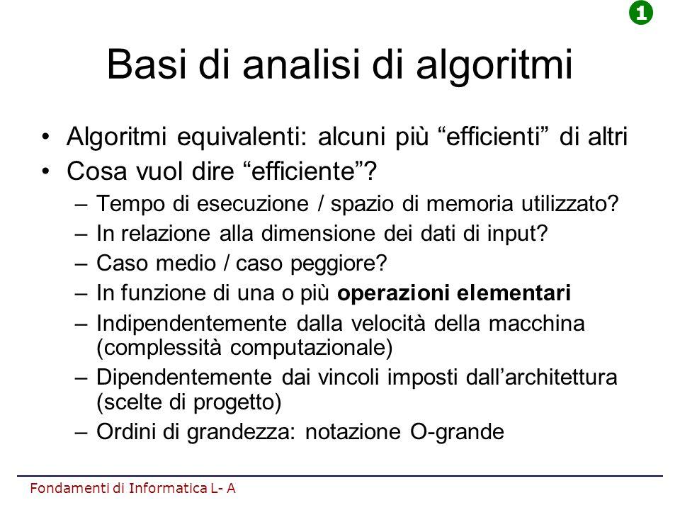 Fondamenti di Informatica L- A Basi di analisi di algoritmi Algoritmi equivalenti: alcuni più efficienti di altri Cosa vuol dire efficiente .