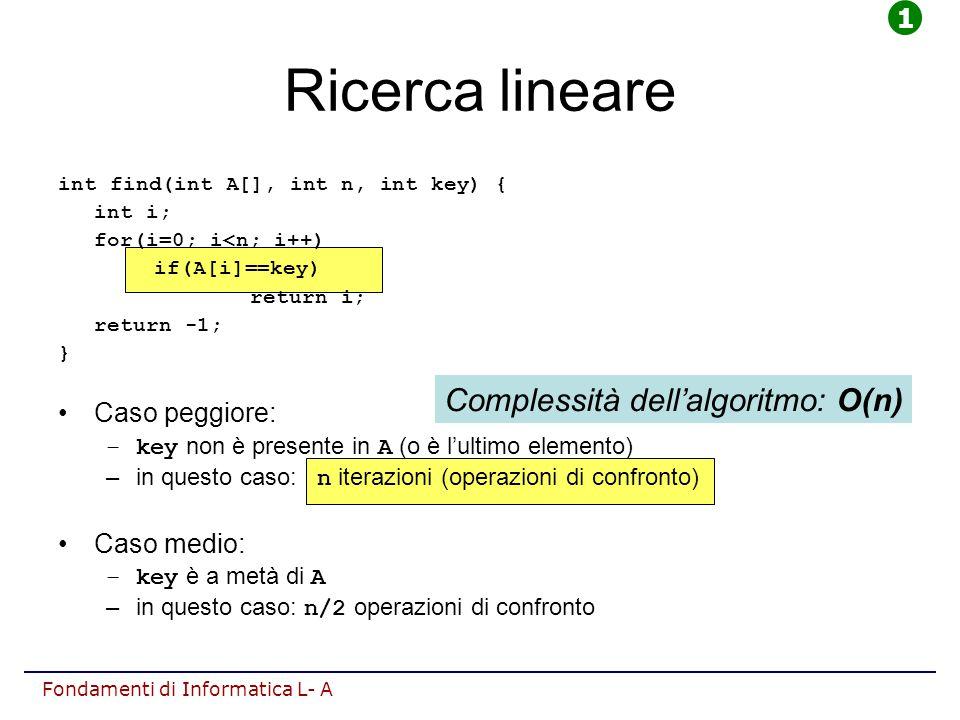 Fondamenti di Informatica L- A Ricerca lineare int find(int A[], int n, int key) { int i; for(i=0; i<n; i++) if(A[i]==key) return i; return -1; } Caso peggiore: –key non è presente in A (o è l'ultimo elemento) –in questo caso: n iterazioni (operazioni di confronto) Caso medio: –key è a metà di A –in questo caso: n/2 operazioni di confronto Complessità dell'algoritmo: O(n) 1