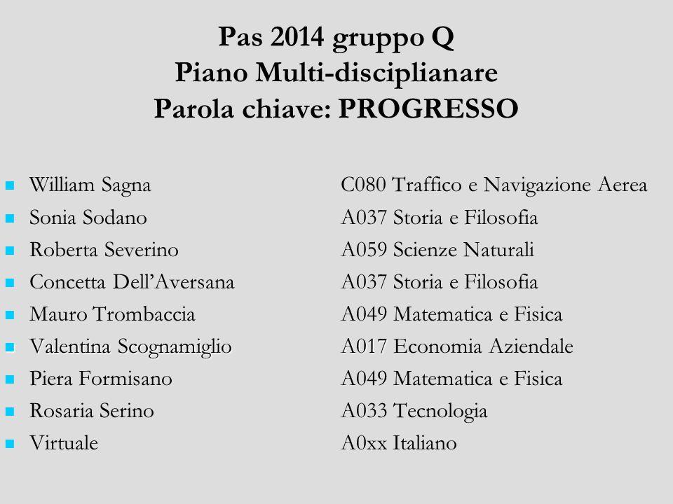Pas 2014 gruppo Q Piano Multi-disciplianare Parola chiave: PROGRESSO William SagnaC080 Traffico e Navigazione Aerea Sonia SodanoA037 Storia e Filosofi