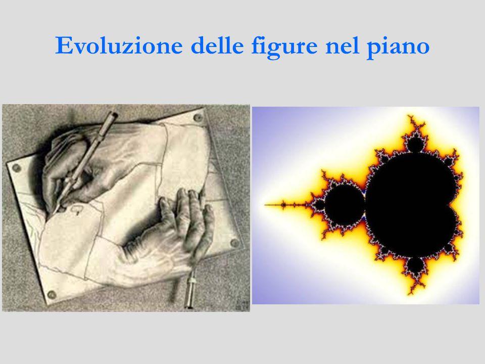 Evoluzione delle figure nel piano