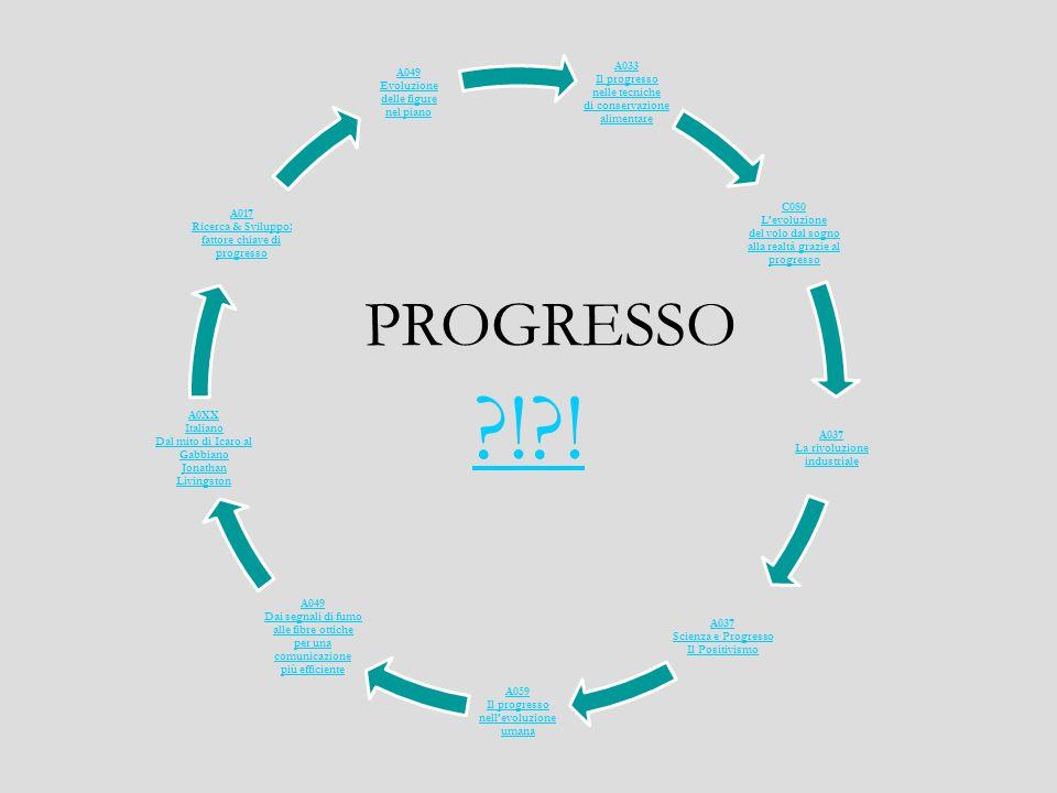 A033 Il progresso nelle tecniche di conservazione alimentare C080 L'evoluzione del volo dal sogno alla realtà grazie al progresso A037 La rivoluzione