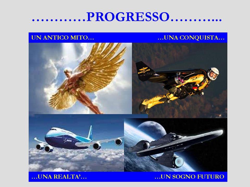 Unità didattica:L'evoluzione del volo dal sogno alla realtà.
