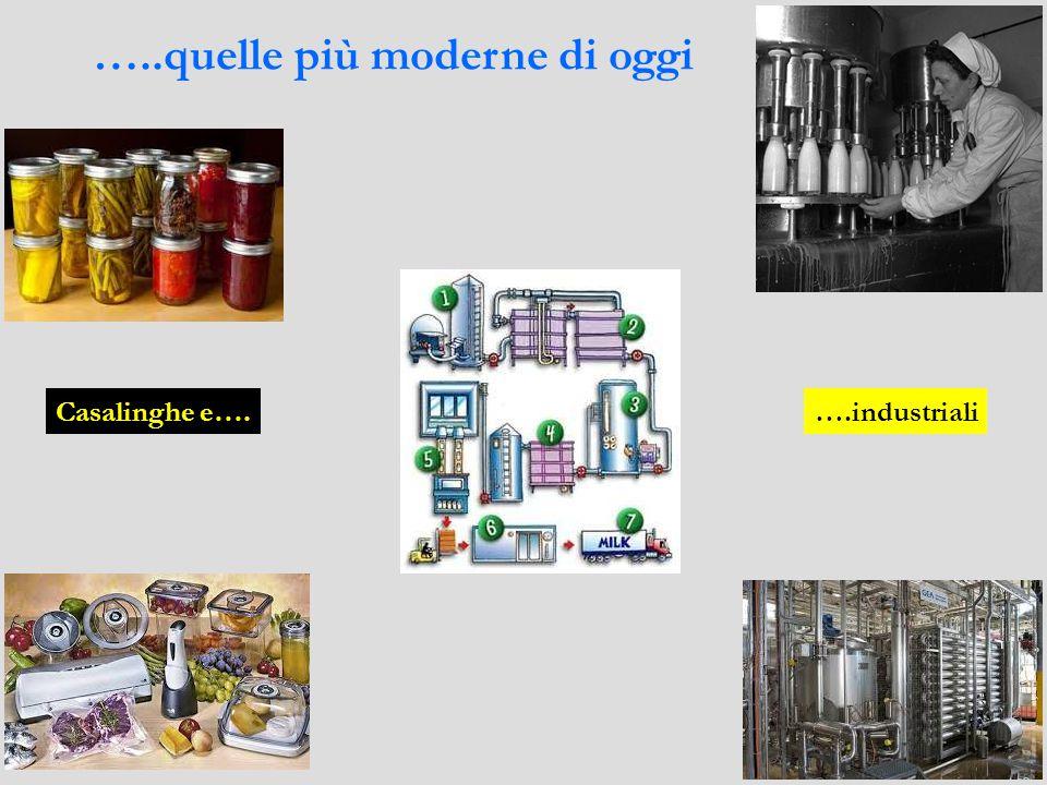 Unità didattica:Progresso nelle tecniche di conservazione degli alimenti..