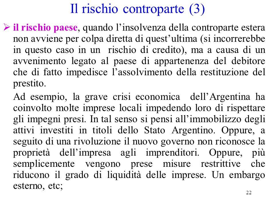22 Il rischio controparte (3)  il rischio paese, quando l'insolvenza della controparte estera non avviene per colpa diretta di quest'ultima (si incor
