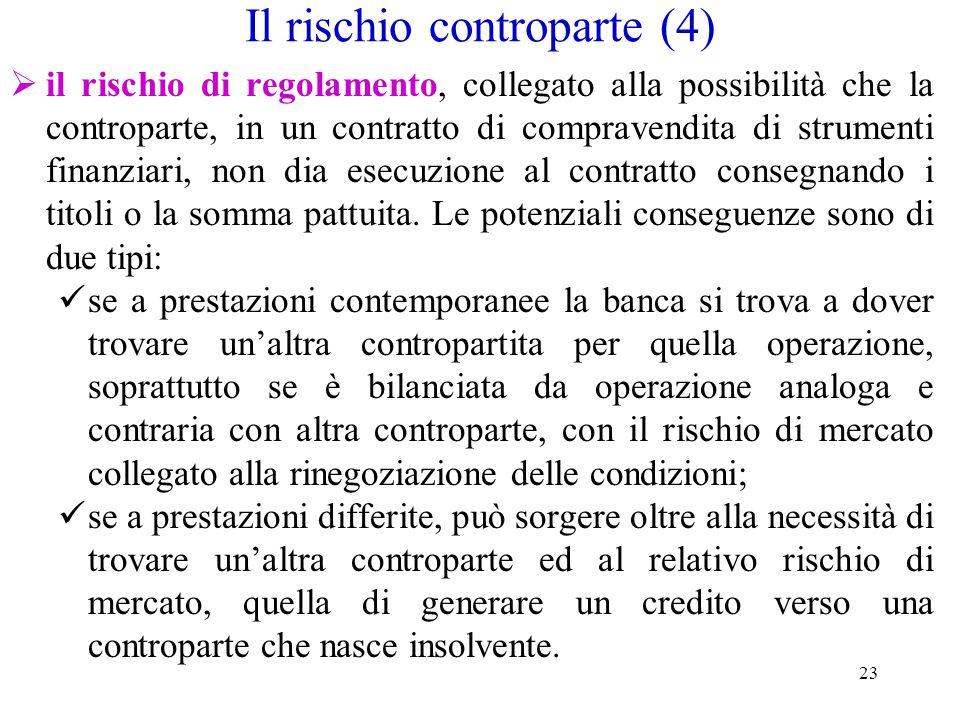 23 Il rischio controparte (4)  il rischio di regolamento, collegato alla possibilità che la controparte, in un contratto di compravendita di strument