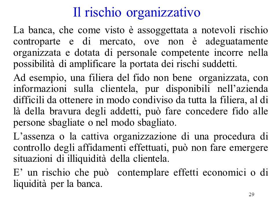 29 Il rischio organizzativo La banca, che come visto è assoggettata a notevoli rischio controparte e di mercato, ove non è adeguatamente organizzata e