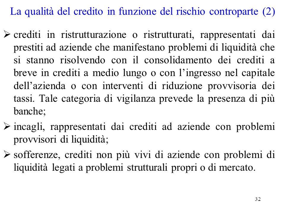 32 La qualità del credito in funzione del rischio controparte (2)  crediti in ristrutturazione o ristrutturati, rappresentati dai prestiti ad aziende