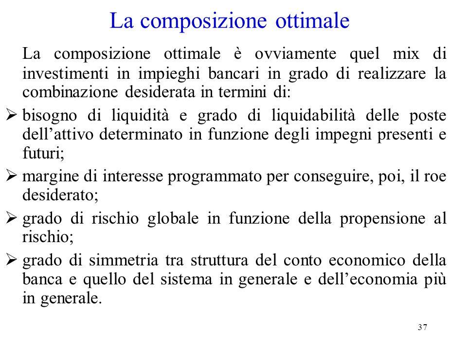 37 La composizione ottimale La composizione ottimale è ovviamente quel mix di investimenti in impieghi bancari in grado di realizzare la combinazione