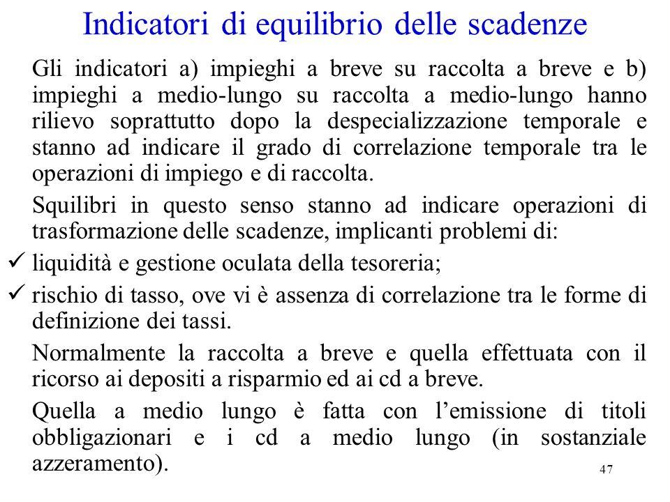 47 Indicatori di equilibrio delle scadenze Gli indicatori a) impieghi a breve su raccolta a breve e b) impieghi a medio-lungo su raccolta a medio-lung