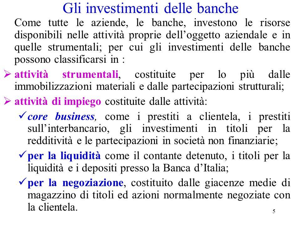 5 Gli investimenti delle banche Come tutte le aziende, le banche, investono le risorse disponibili nelle attività proprie dell'oggetto aziendale e in