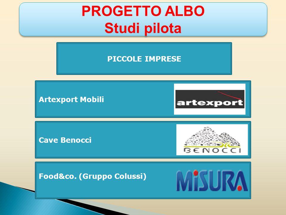 PROGETTO ALBO Studi pilota PROGETTO ALBO Studi pilota PICCOLE IMPRESE Artexport Mobili Cave Benocci Food&co.