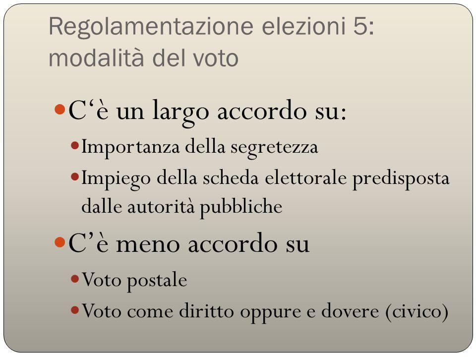 Regolamentazione elezioni 5: modalità del voto C'è un largo accordo su: Importanza della segretezza Impiego della scheda elettorale predisposta dalle autorità pubbliche C'è meno accordo su Voto postale Voto come diritto oppure e dovere (civico)