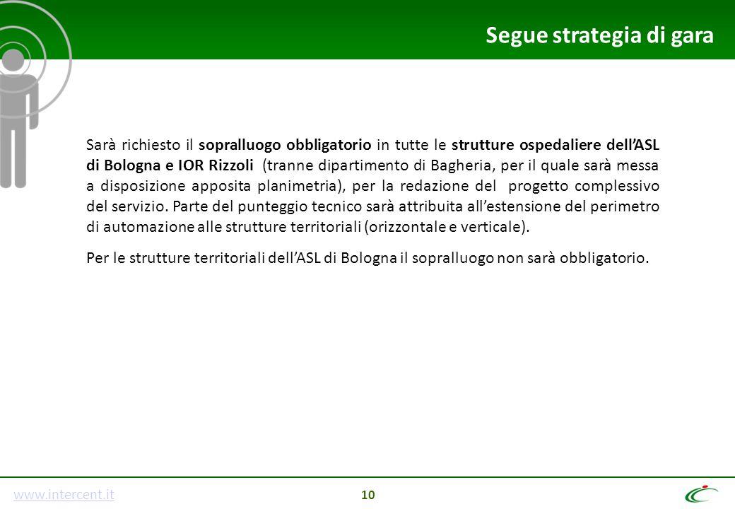 www.intercent.it 10 Segue strategia di gara Sarà richiesto il sopralluogo obbligatorio in tutte le strutture ospedaliere dell'ASL di Bologna e IOR Riz