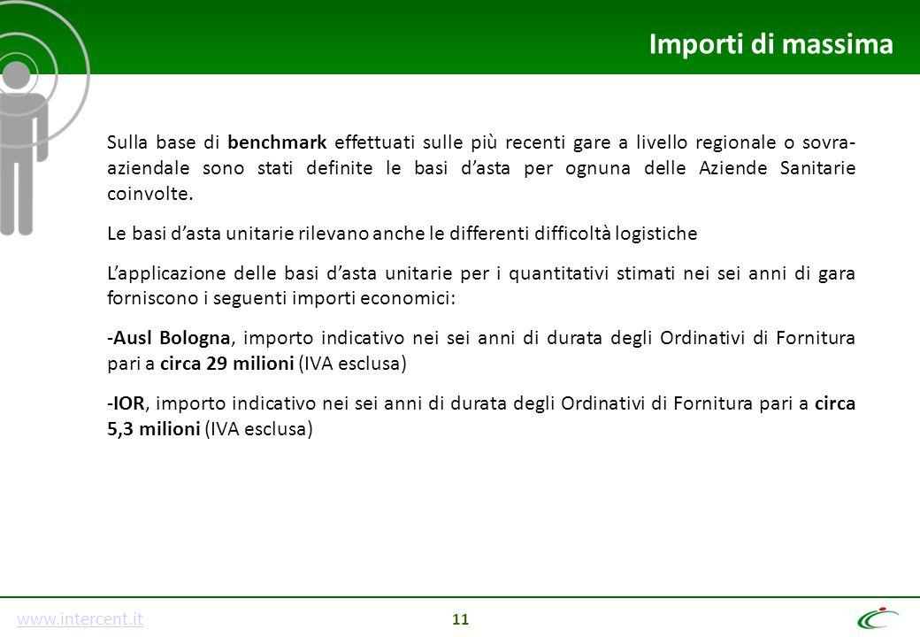 www.intercent.it 11 Importi di massima Sulla base di benchmark effettuati sulle più recenti gare a livello regionale o sovra- aziendale sono stati def
