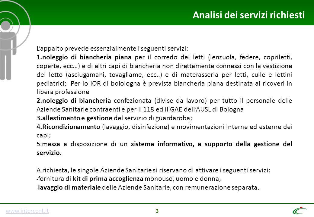 www.intercent.it 3 Analisi dei servizi richiesti L'appalto prevede essenzialmente i seguenti servizi: 1.noleggio di biancheria piana per il corredo de