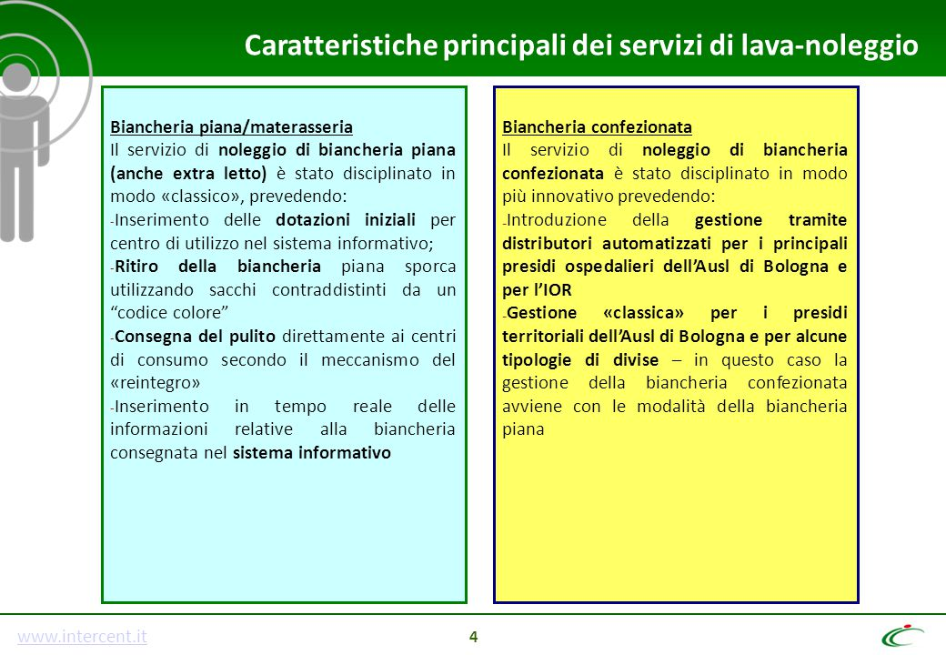 www.intercent.it 4 Caratteristiche principali dei servizi di lava-noleggio Biancheria piana/materasseria Il servizio di noleggio di biancheria piana (