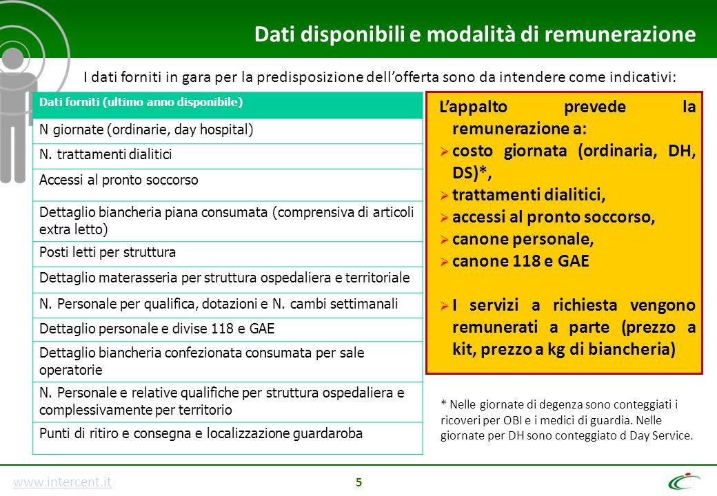 www.intercent.it 6 Requisiti di partecipazione richiesti I requisiti di partecipazione sono stati definiti tenendo conto della complessità e dell'onerosità del servizio.