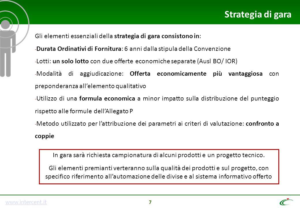 www.intercent.it 7 Strategia di gara Gli elementi essenziali della strategia di gara consistono in: - Durata Ordinativi di Fornitura: 6 anni dalla sti