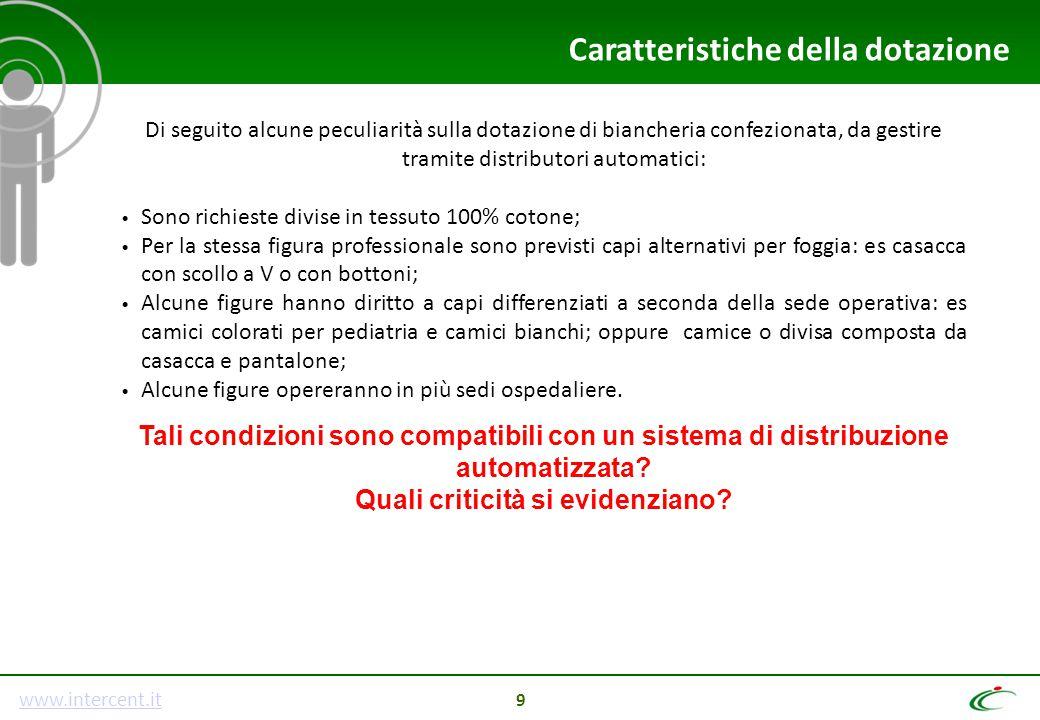www.intercent.it 9 Di seguito alcune peculiarità sulla dotazione di biancheria confezionata, da gestire tramite distributori automatici: Sono richiest
