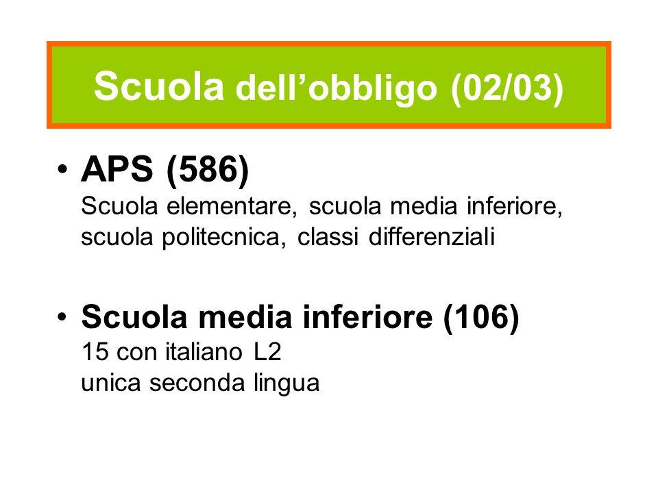 Scuola dell'obbligo (02/03) APS (586) Scuola elementare, scuola media inferiore, scuola politecnica, classi differenziali Scuola media inferiore (106) 15 con italiano L2 unica seconda lingua