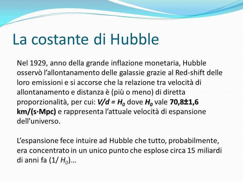 La costante di Hubble H 0 70,8±1,6 km/(s·Mpc) Nel 1929, anno della grande inflazione monetaria, Hubble osservò l'allontanamento delle galassie grazie al Red-shift delle loro emissioni e si accorse che la relazione tra velocità di allontanamento e distanza è (più o meno) di diretta proporzionalità, per cui: V/d = H 0 dove H 0 vale 70,8±1,6 km/(s·Mpc) e rappresenta l'attuale velocità di espansione dell'universo.