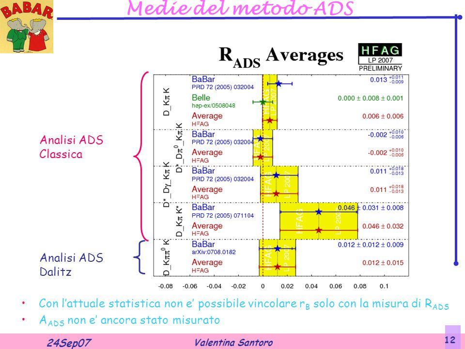 Valentina Santoro 24Sep07 12 Medie del metodo ADS Analisi ADS Classica Analisi ADS Dalitz Con l'attuale statistica non e' possibile vincolare r B solo con la misura di R ADS A ADS non e' ancora stato misurato