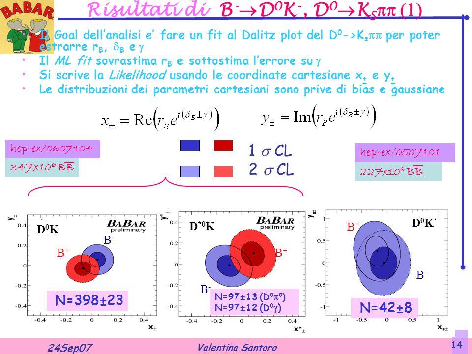 Valentina Santoro 24Sep07 14 D0K*D0K* D0KD0K D *0 K B-B- B+B+ B+B+ B-B- B-B- B+B+ Il Goal dell'analisi e' fare un fit al Dalitz plot del D 0 ->K s  per poter estrarre r B,  B e  Il ML fit sovrastima r B e sottostima l'errore su  Si scrive la Likelihood usando le coordinate cartesiane x + e y + Le distribuzioni dei parametri cartesiani sono prive di bias e gaussiane Risultati di B -  D 0 K -, D 0  K S  347x10 6 BB hep-ex/0607104 hep-ex/0507101 227x10 6 BB 1  CL 2  CL N=398±23 N=97±13 (D 0  0 ) N=97±12 (D 0  ) N=42±8