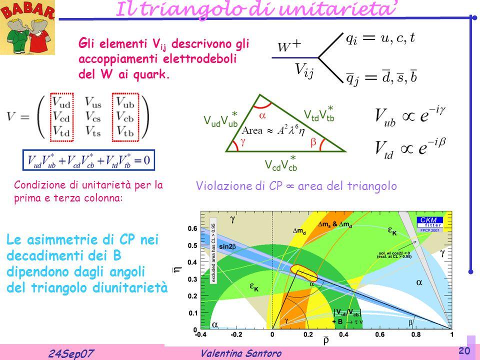 Valentina Santoro 24Sep07 20 Il triangolo di unitarieta' Condizione di unitarietà per la prima e terza colonna: Violazione di CP  area del triangolo Le asimmetrie di CP nei decadimenti dei B dipendono dagli angoli del triangolo diunitarietà G li elementi V ij descrivono gli accoppiamenti elettrodeboli del W ai quark.