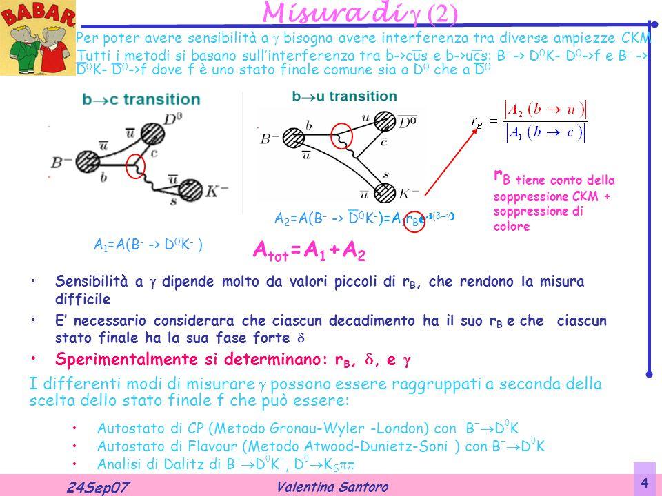 Valentina Santoro 24Sep07 4 Per poter avere sensibilità a  bisogna avere interferenza tra diverse ampiezze CKM Tutti i metodi si basano sull'interferenza tra b->cus e b->ucs: B - -> D 0 K- D 0 ->f e B - -> D 0 K- D 0 ->f dove f è uno stato finale comune sia a D 0 che a D 0 Misura di  A 2 =A(B - -> D 0 K - )=A 1 r B e -i  ) A 1 =A(B - -> D 0 K - ) A tot =A 1 +A 2 r B tiene conto della soppressione CKM + soppressione di colore Sensibilità a  dipende molto da valori piccoli di r B, che rendono la misura difficile E' necessario considerara che ciascun decadimento ha il suo r B e che ciascun stato finale ha la sua fase forte  Sperimentalmente si determinano: r B, , e  I differenti modi di misurare  possono essere raggruppati a seconda della scelta dello stato finale f che può essere: Autostato di CP (Metodo Gronau-Wyler -London) con B   D  K Autostato di Flavour (Metodo Atwood-Dunietz-Soni ) con B   D  K Analisi di Dalitz di B   D  K , D   K S 