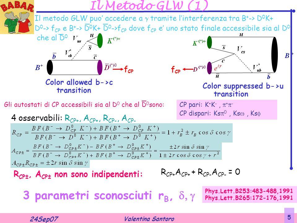 Valentina Santoro 24Sep07 5 Gli autostati di CP accessibili sia al D 0 che al D 0 sono: Il metodo GLW puo' accedere a  tramite l'interferenza tra B + -> D 0 K+ D 0 -> f CP e B + -> D 0 K+ D 0 ->f CP dove f CP e' uno stato finale accessibile sia al D 0 che al D 0 Il Metodo GLW (1) Color allowed b->c transition Color suppressed b->u transition f CP CP pari: K + K -,  +  - CP dispari: Ks  0, Ks , Ks  4 osservabili: R CP+, A CP+, R CP-, A CP- R CP+ A CP+ + R CP- A CP- = 0 R CP ±, A CP ± non sono indipendenti: 3 parametri sconosciuti r B,  Phys.Lett.B253:483-488,1991 Phys.Lett.B265:172-176,1991
