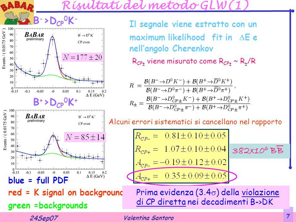 Valentina Santoro 24Sep07 8 Risultati del metodo GLW(2) GLW da solo non e' in grado di dare un buon vincolo su  con la statistica attualmente disponibile ma la sua misura combinata con l'analisi Dalitz e' molto utile