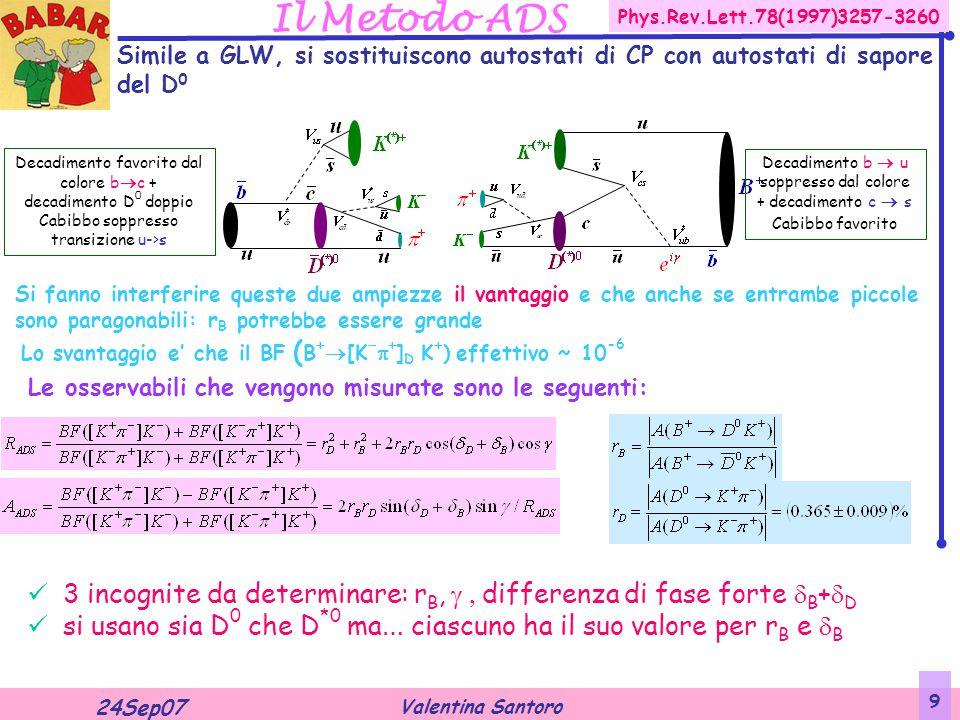 Valentina Santoro 24Sep07 10 Risultati del metodo ADS D 0 ->K  selezionato da  B  D 0 K, B  D* 0 K, B  D 0 K* B->D 0 K B->D* 0 K B->D 0 K* D* 0 ->D 0  D* 0 ->D 0  0 232x10 6 BB Nessun segnale per ora !.