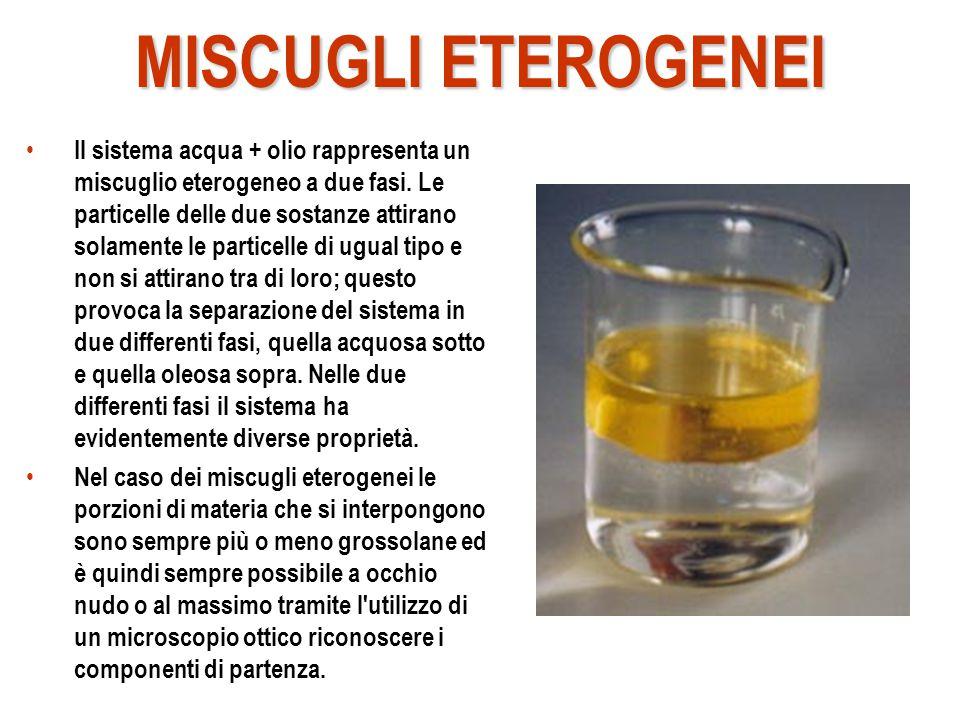 MISCUGLI ETEROGENEI Il sistema acqua + olio rappresenta un miscuglio eterogeneo a due fasi. Le particelle delle due sostanze attirano solamente le par