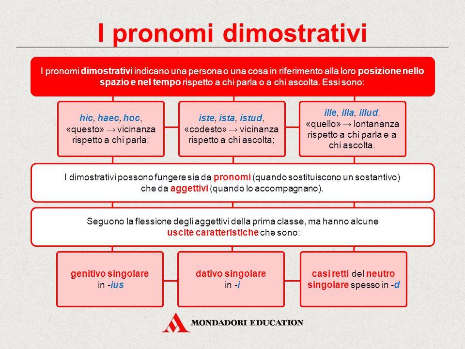 I pronomi dimostrativi I pronomi dimostrativi indicano una persona o una cosa in riferimento alla loro posizione nello spazio e nel tempo rispetto a chi parla o a chi ascolta.