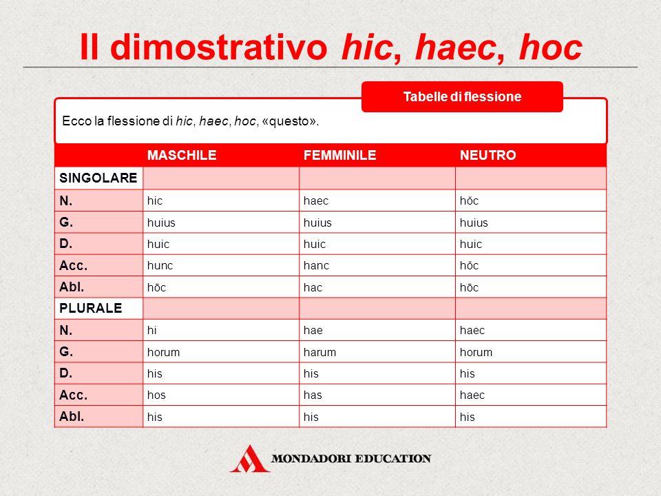 Il dimostrativo hic, haec, hoc Ecco la flessione di hic, haec, hoc, «questo».